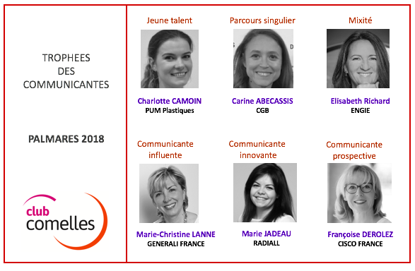 Palmarès des Trophées des Communicantes 2018